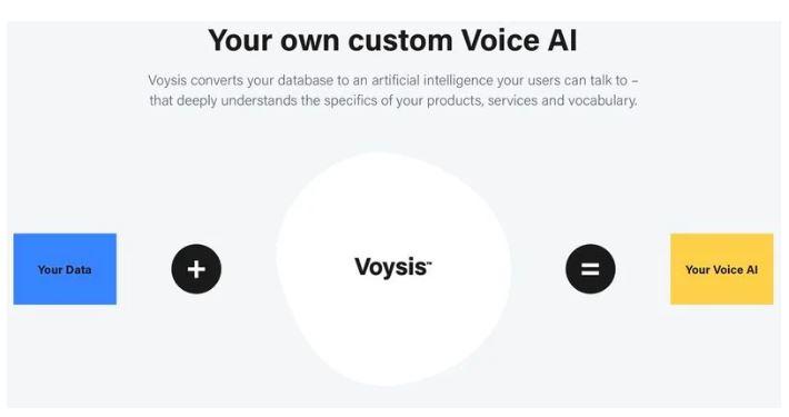 Apple เข้าซื้อ AI Startup